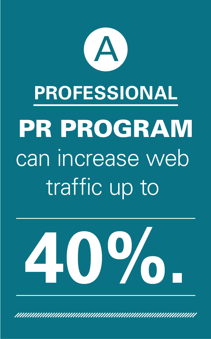 A professional PR program can increase web traffic up to 40%.